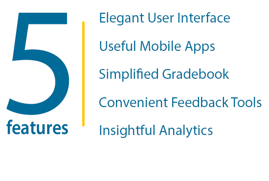 The top 5 Canvas features include a modern UI, gradebook, mobile apps, feedback tools, and analytics.